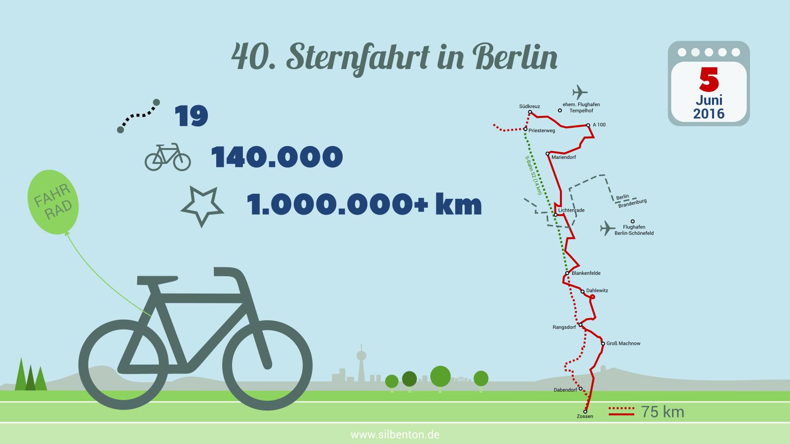 Sternfahrt 2016